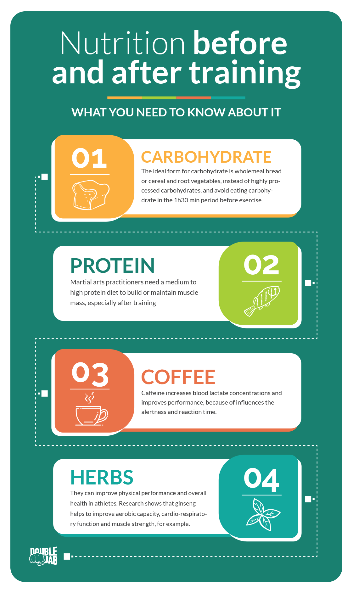Infographic about nutrition diet plan